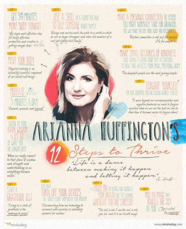 12-Steps-arianna-Huffington